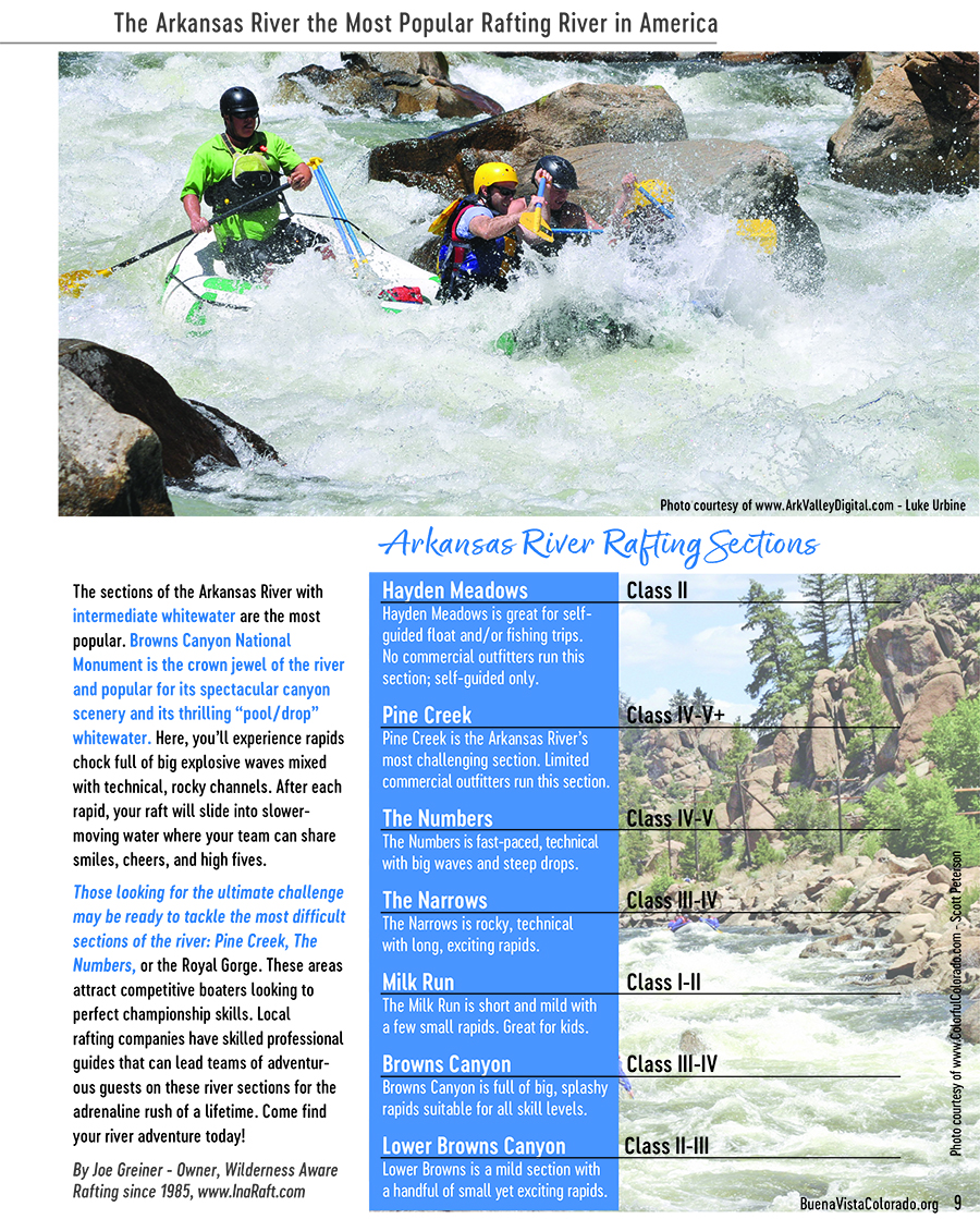 9-Rafting-Noteable.jpg