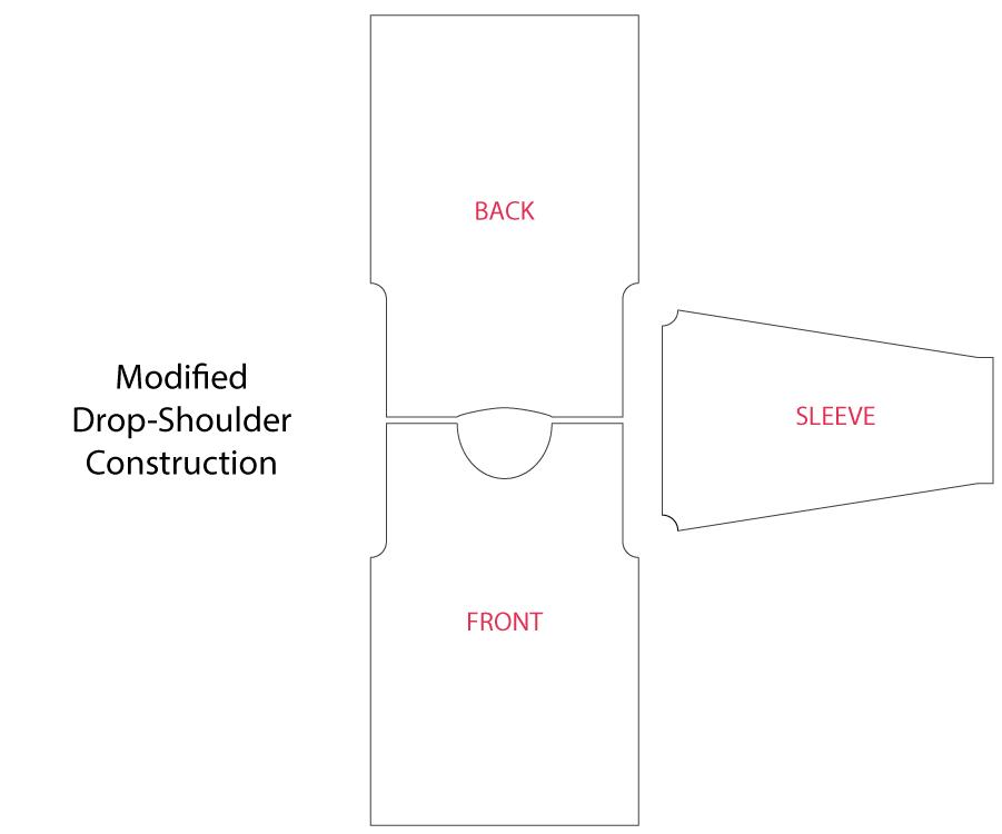 modified-drop-shoulder-construction.png