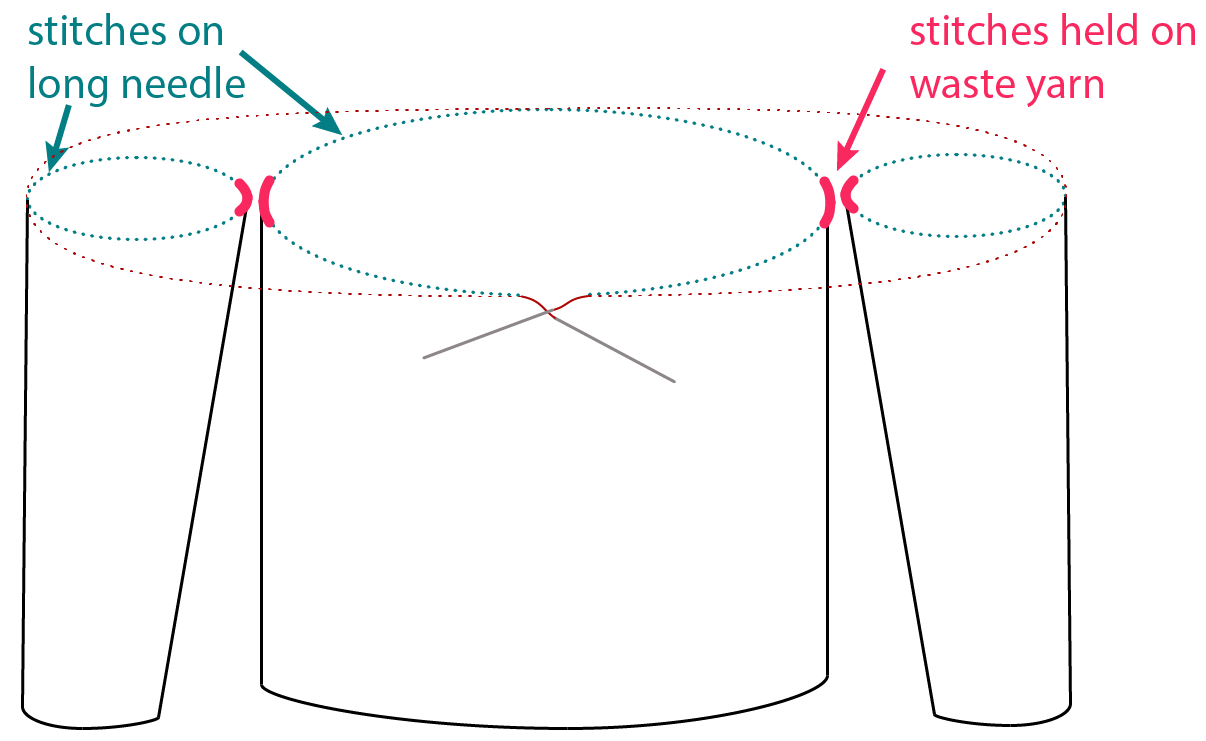 How the joining row works. The stitches held on waste yarn line up at the underarms.