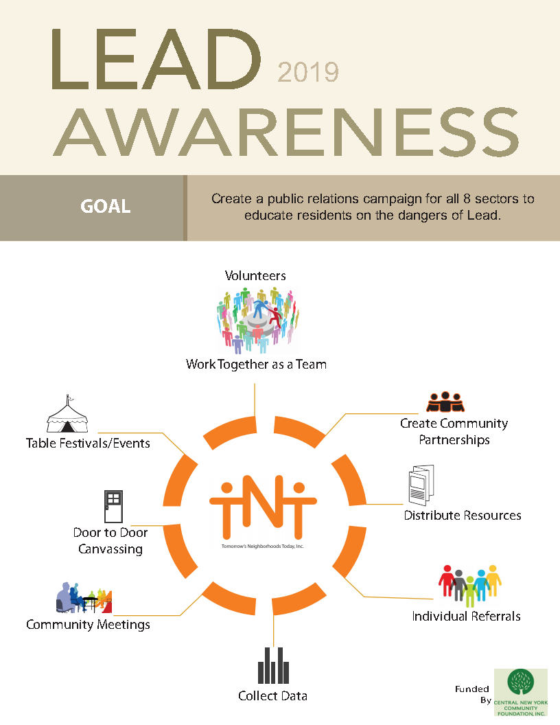 2019_TNT Lead plan overview_Page1.jpg