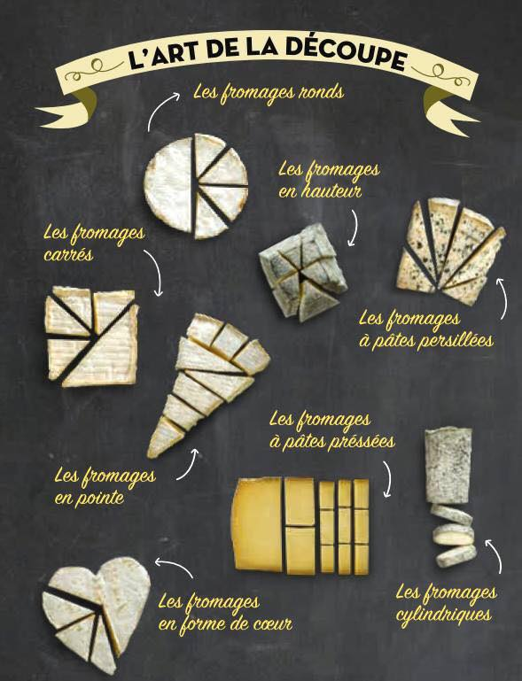 how to cut french cheese