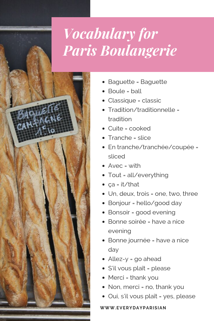 Vocabulary for Paris Boulangerie.png
