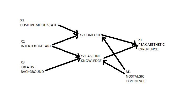VARIABLE CHART.png