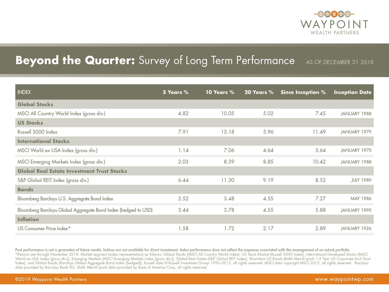 WWP-AMR-Q4-2018-Beyond-The-Quarter.jpg