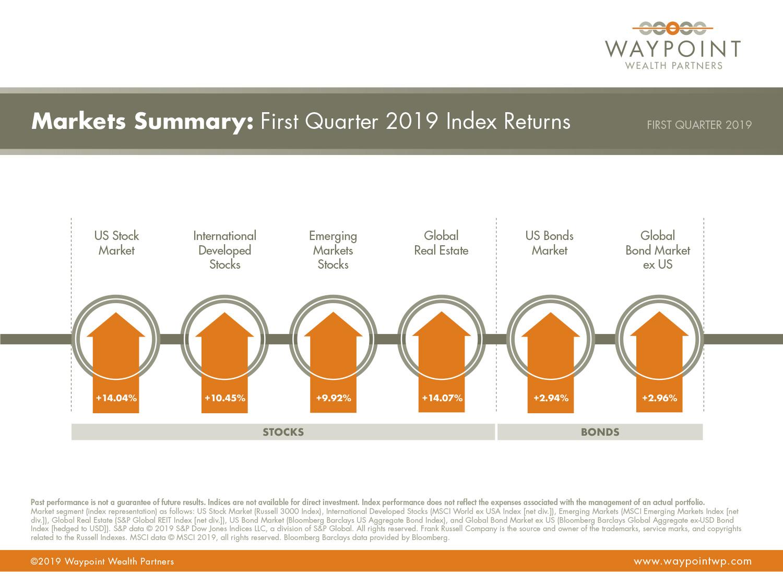 WWP-QMR-Q1-2019-Market-Summary.jpg