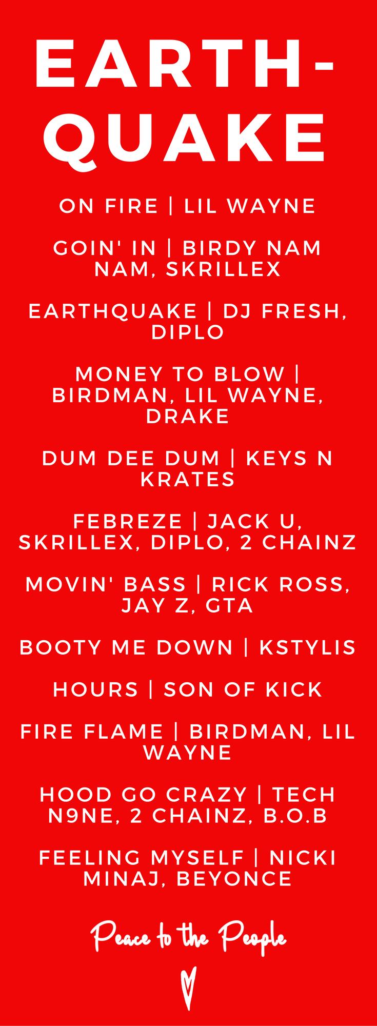 Earthquake Strength Fitness Rap Trap Hip Hop Explicit Workout Playlists Music.png
