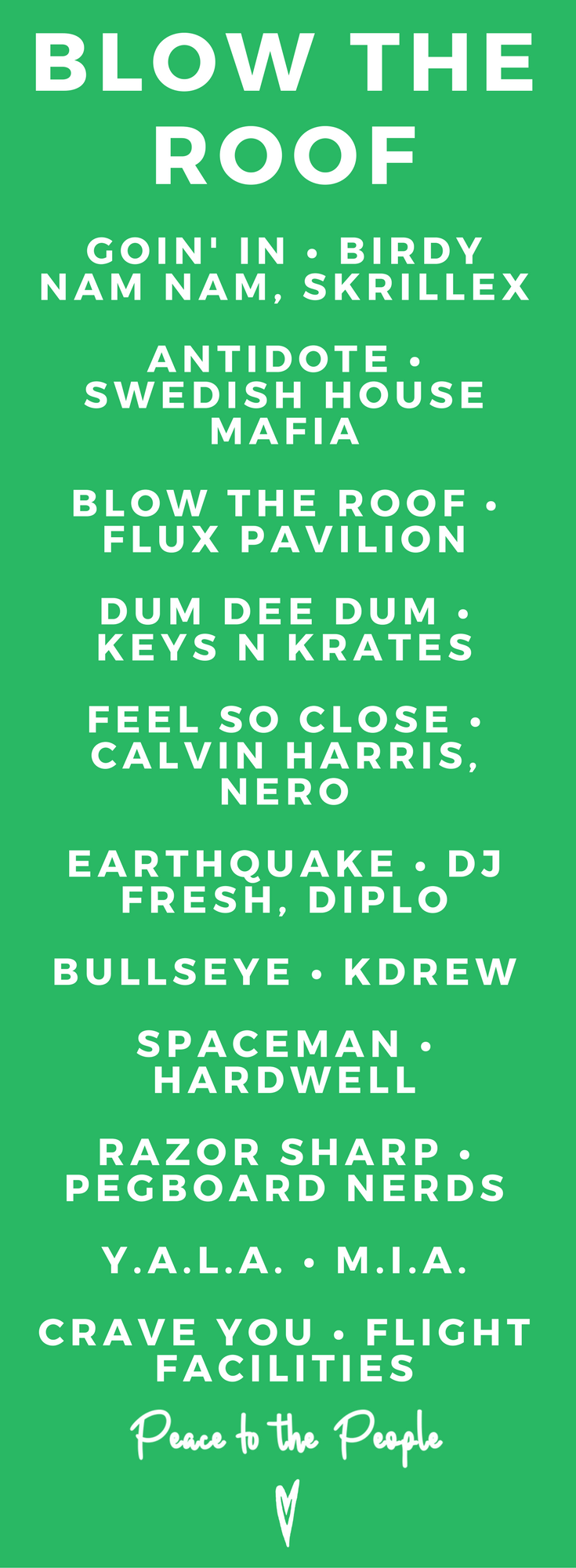 Blow The Roof • Peace to the People • Music, Playlists, Yoga, Fitness, Wellness, Inspiration.png
