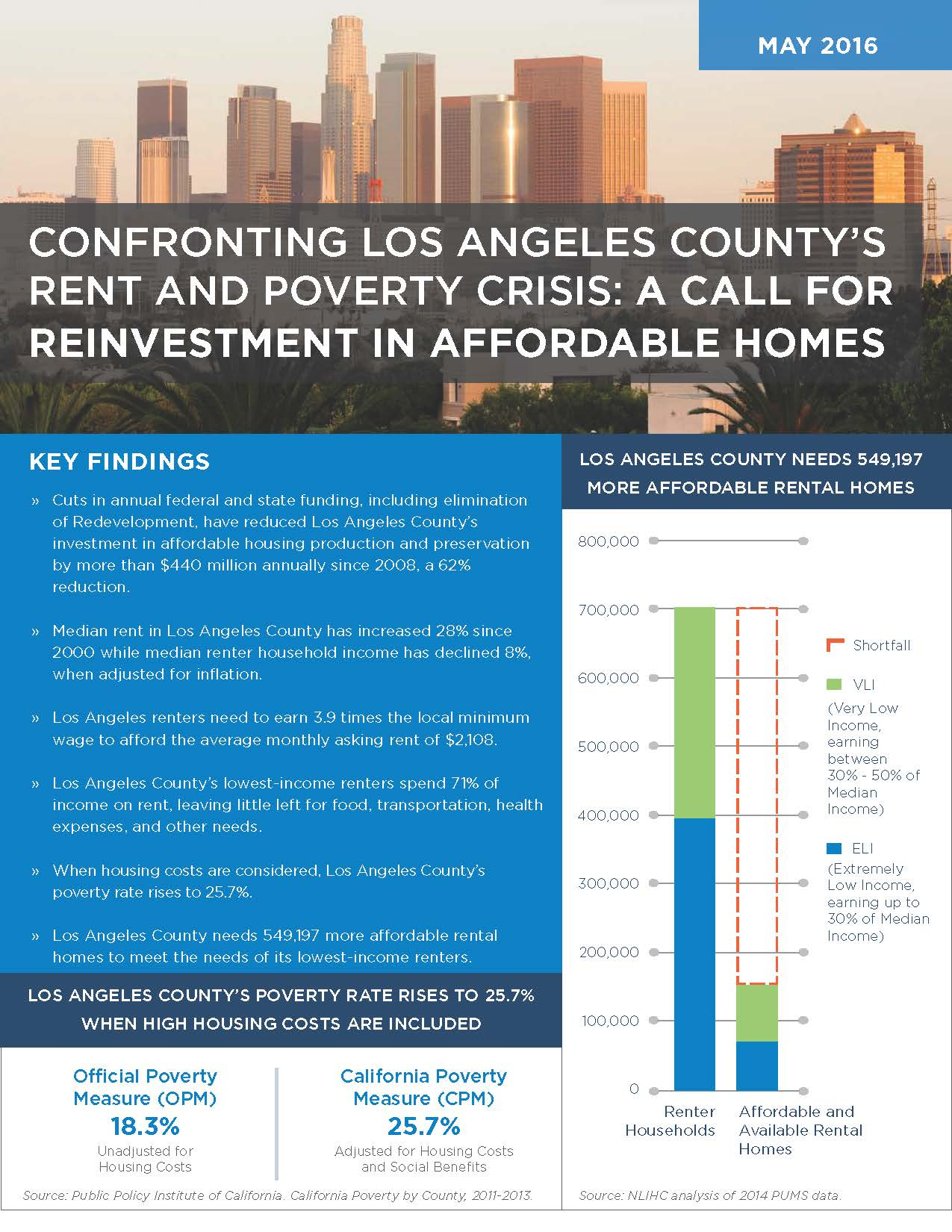 Los-Angeles-County_Part1.jpg