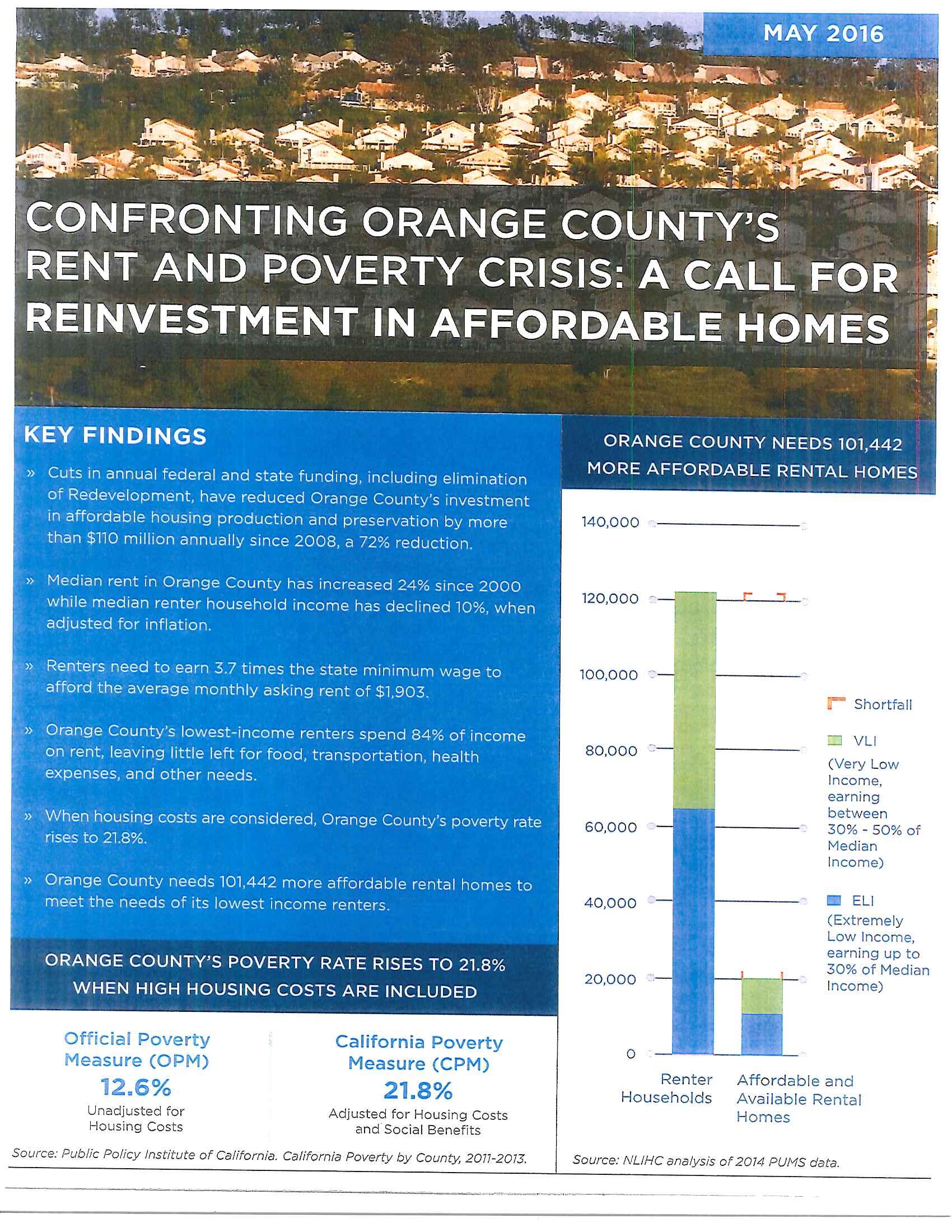 OC Affordable Housing Crisis data_Part1.jpg