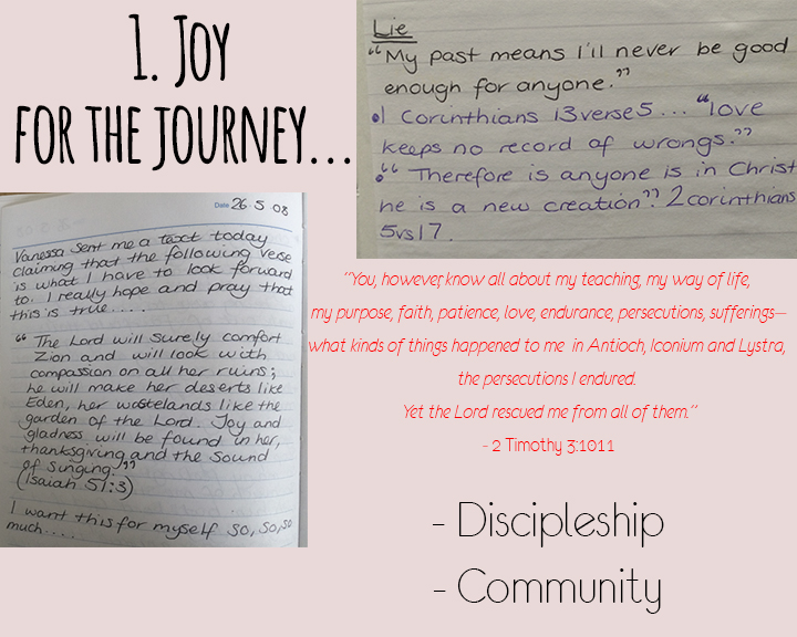 Point One - Joy for the Journey