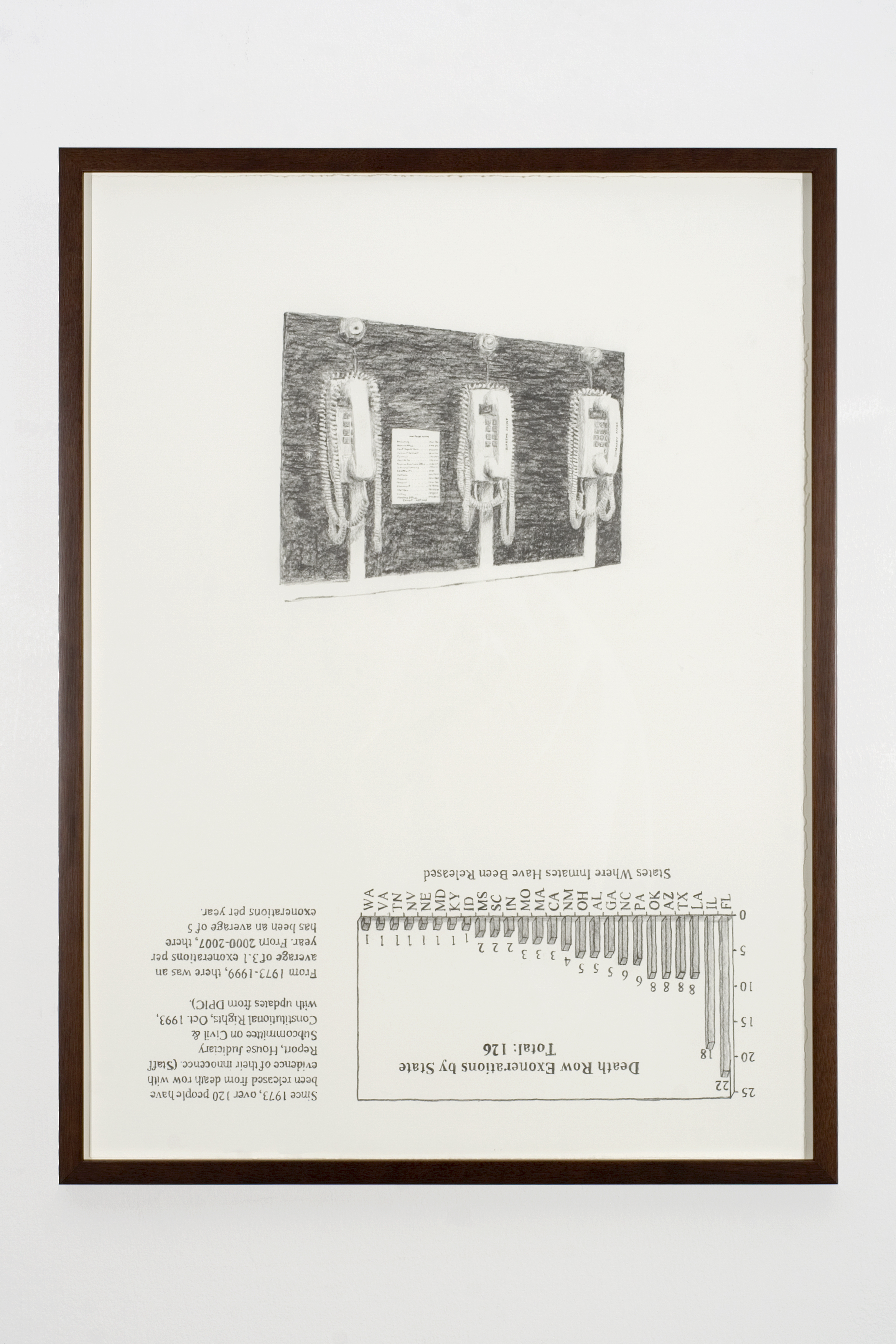 Death Row Exonerations, 2008 graphite on paper 81 x 61 cm - 32 x 24 inches (framed)