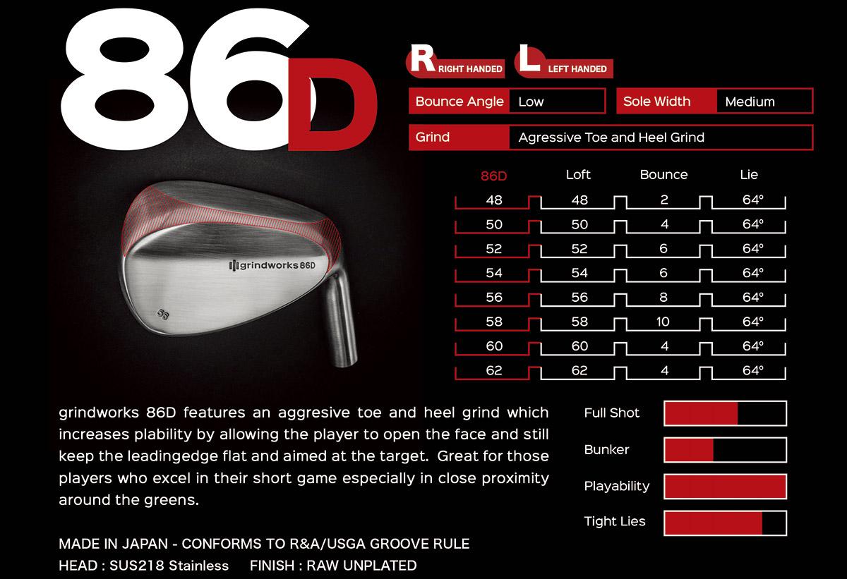 86Dspecs.jpg