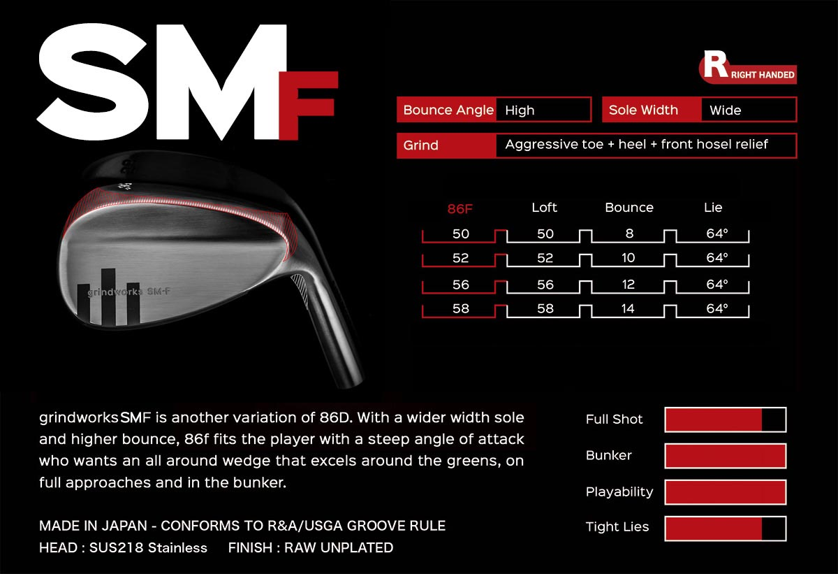 SMF-specsb.jpg