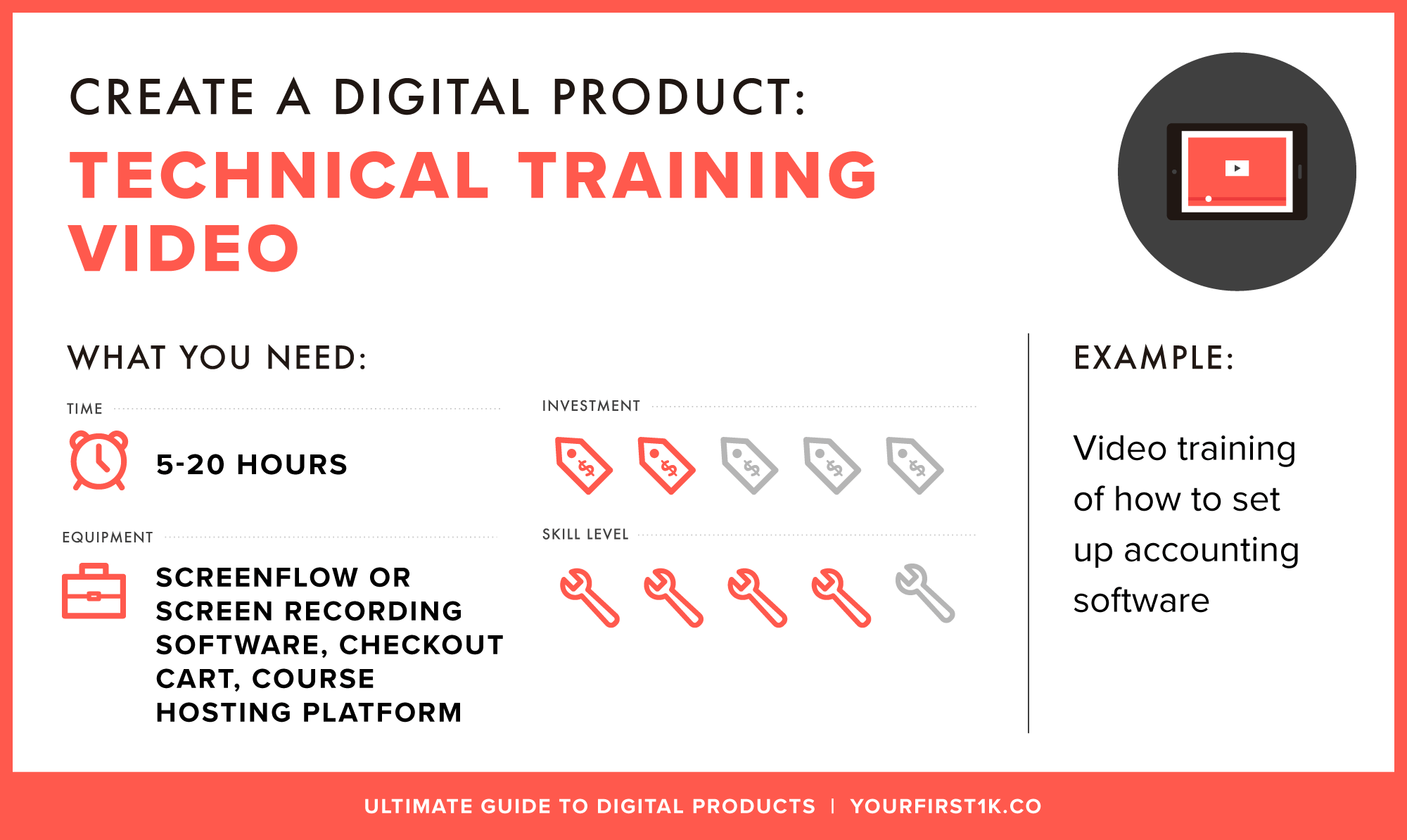 YF1K-Recipe-Training.png