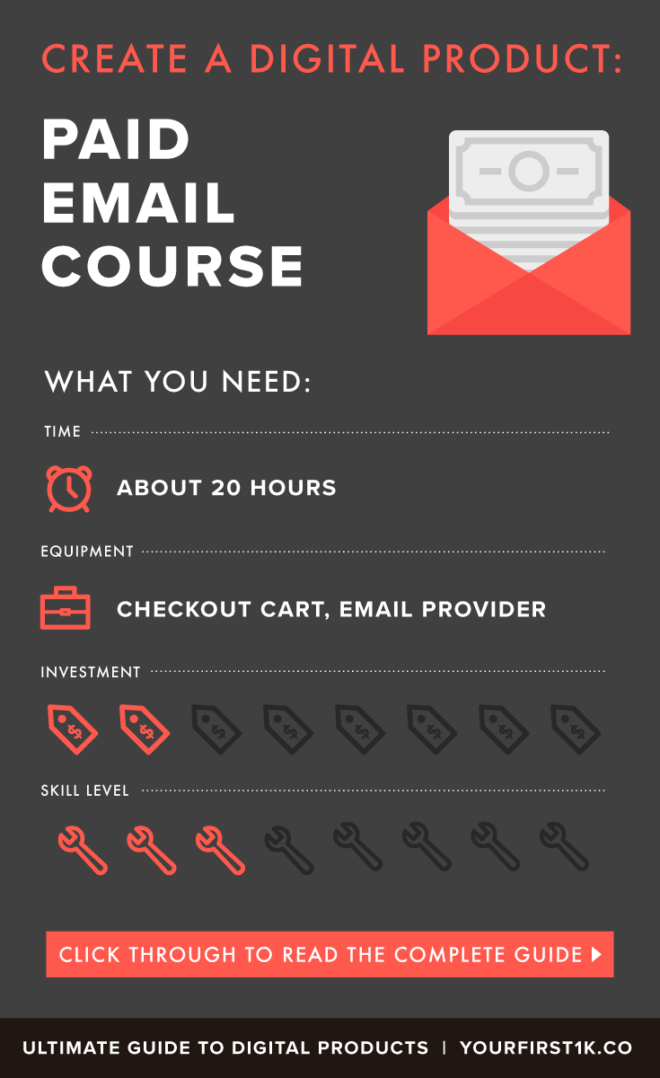YF1K-Pinterest-EmailCourse.png