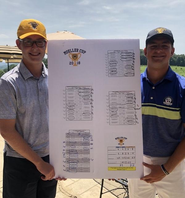 Moeller Golf Captains Will Riesenberg (left) and Tyler Totin (right) photo from Moeller Golf Twitter