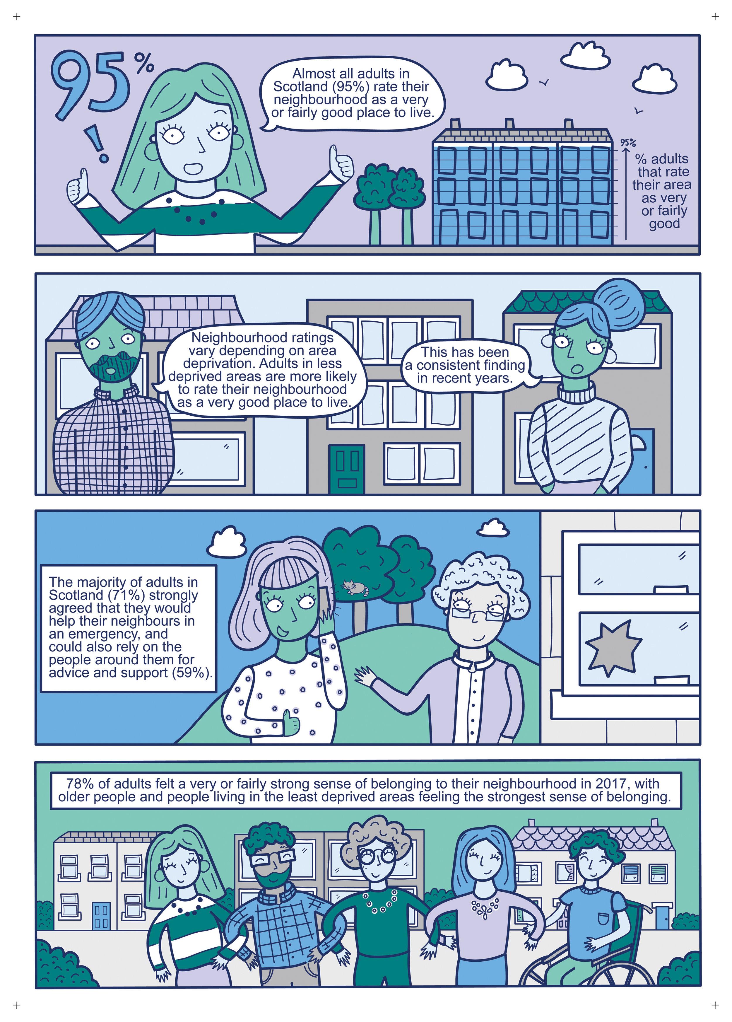 SHS Data Comic Page 3.jpg