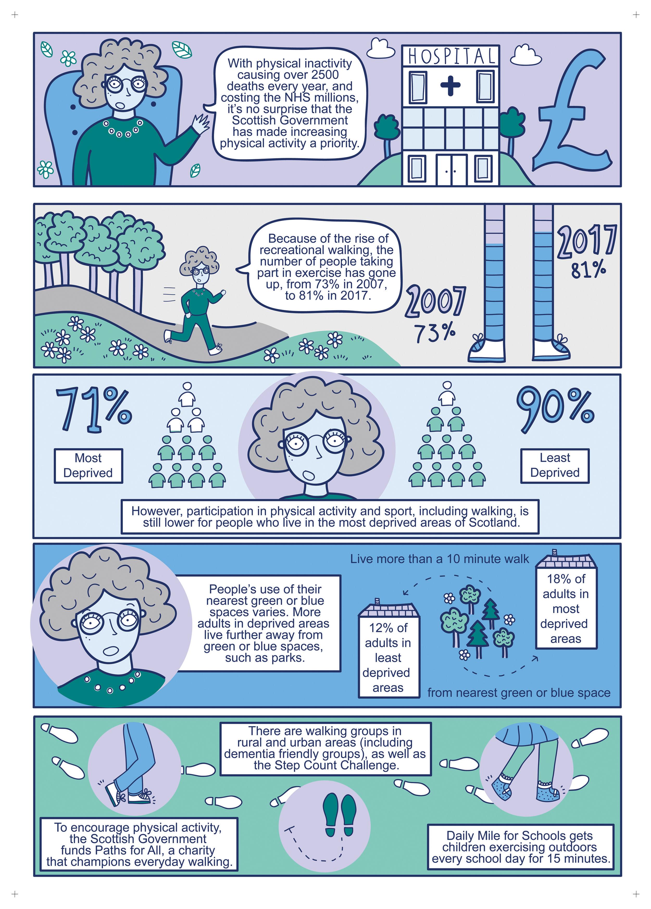 SHS Data Comic Page 4.jpg