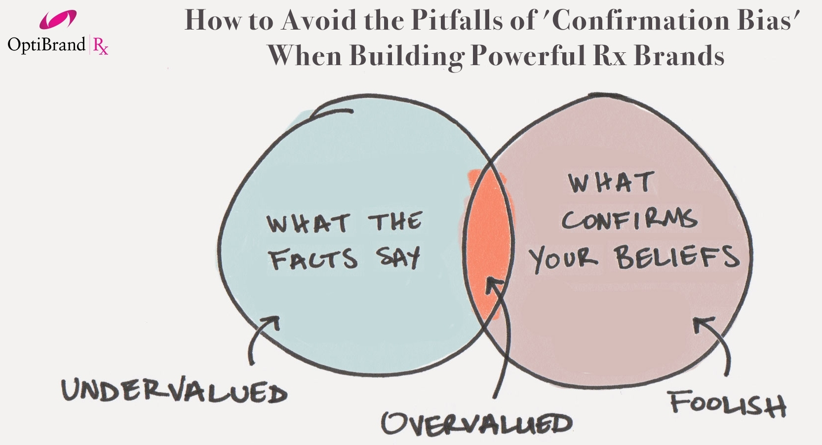 confirmation-bias.jpg