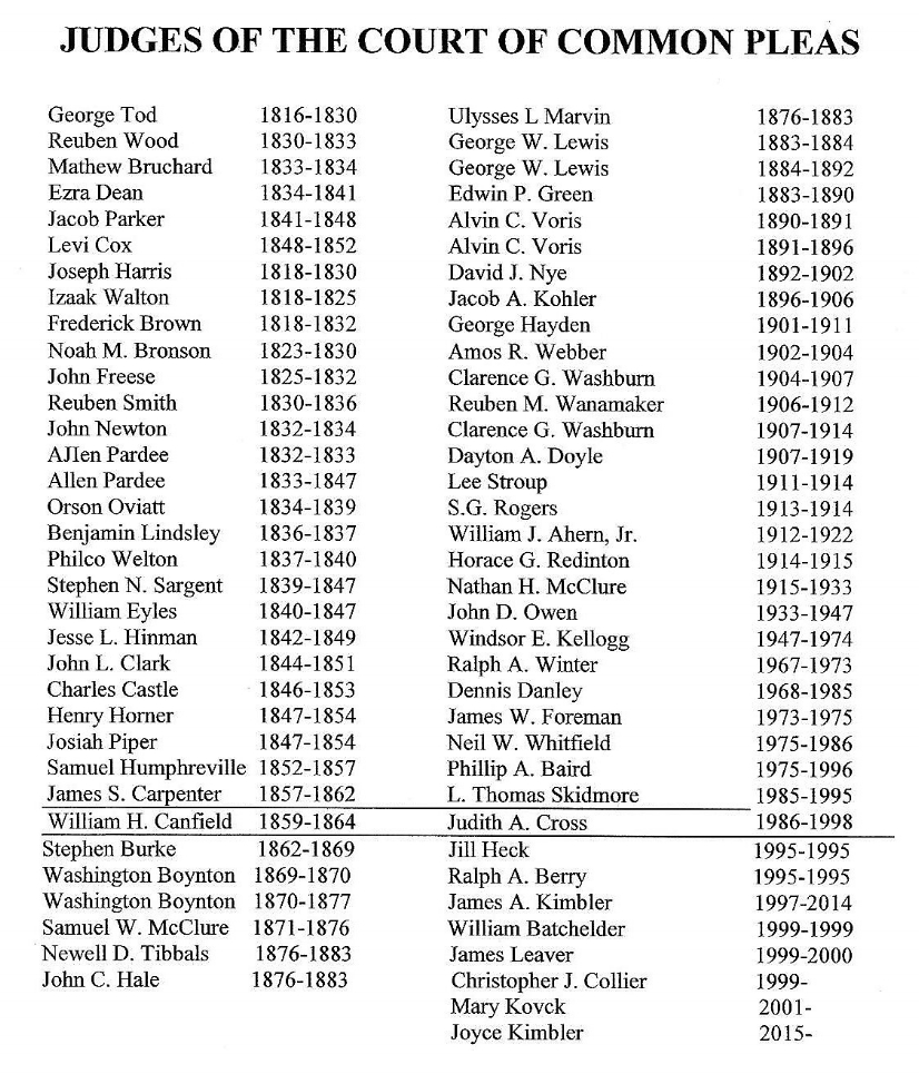 70 Judges of Common Pleas in 200 years