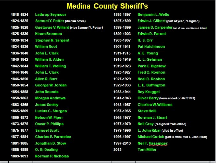 List Of Medina County Sheriffs.jpg