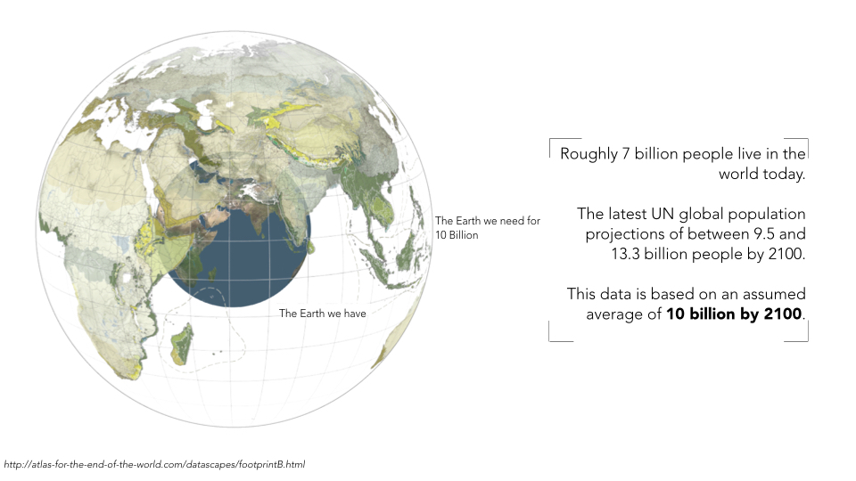 In addition to the complex challenges of climate change our environment us at risk based on future expansion of the world's population. Based on the average of the UN's projection of global population of between 9.5 and 13 billion 2100, this graphic showcases the world we have, vs the world we'll need for 10 billion. This considers land required for future urbanization, agriculture and the preservation of our natural ecosystems.