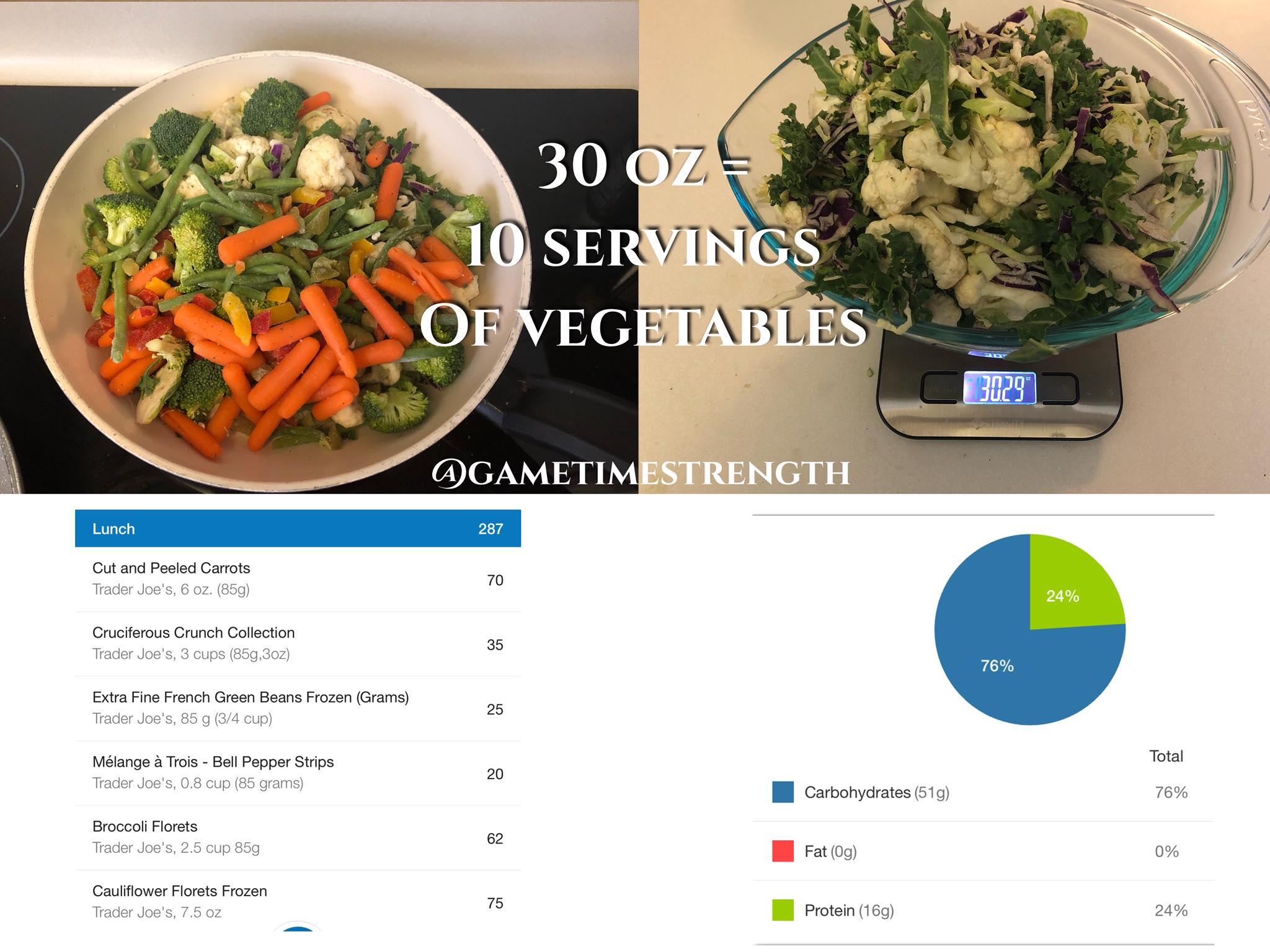30oz vegetables 10 servings GTS reverse diet.jpg