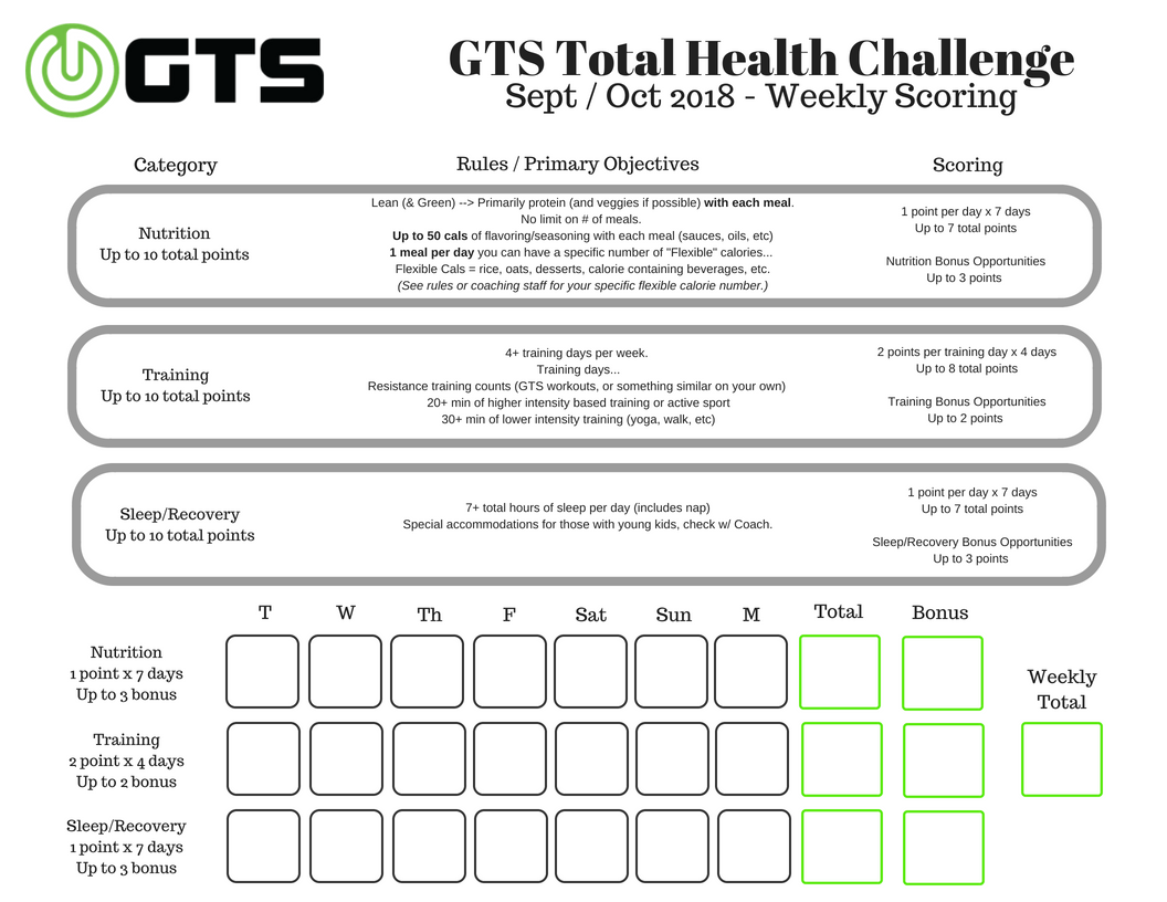 Weekly Scoring - GTS Total Health Challenge Flyer - Sept%2FOct 2018.png