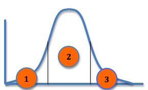 bell-curve.png
