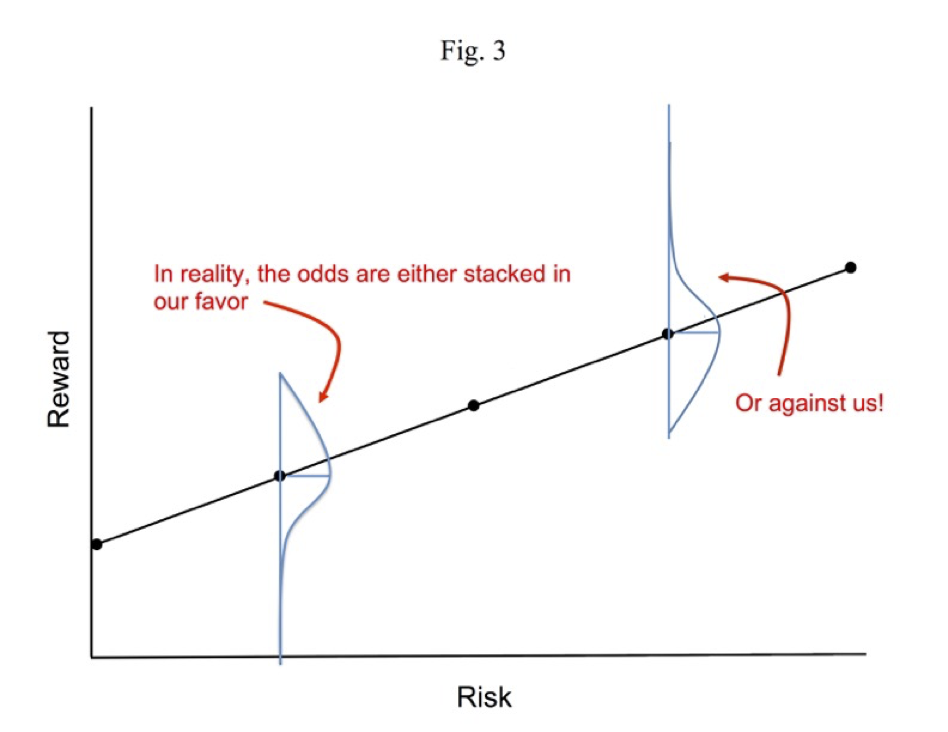 2014q4fig3riskdistribution