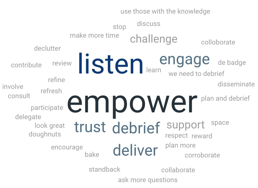 Word cloud of what previous participants have taken away from their Mission: Engagement workshop.