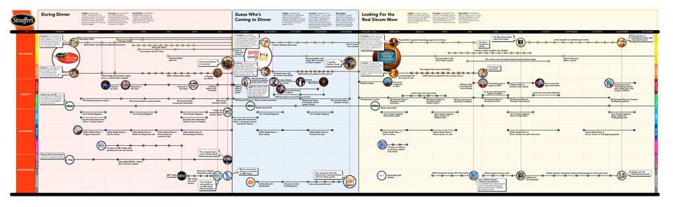 DD_Timeline.jpg