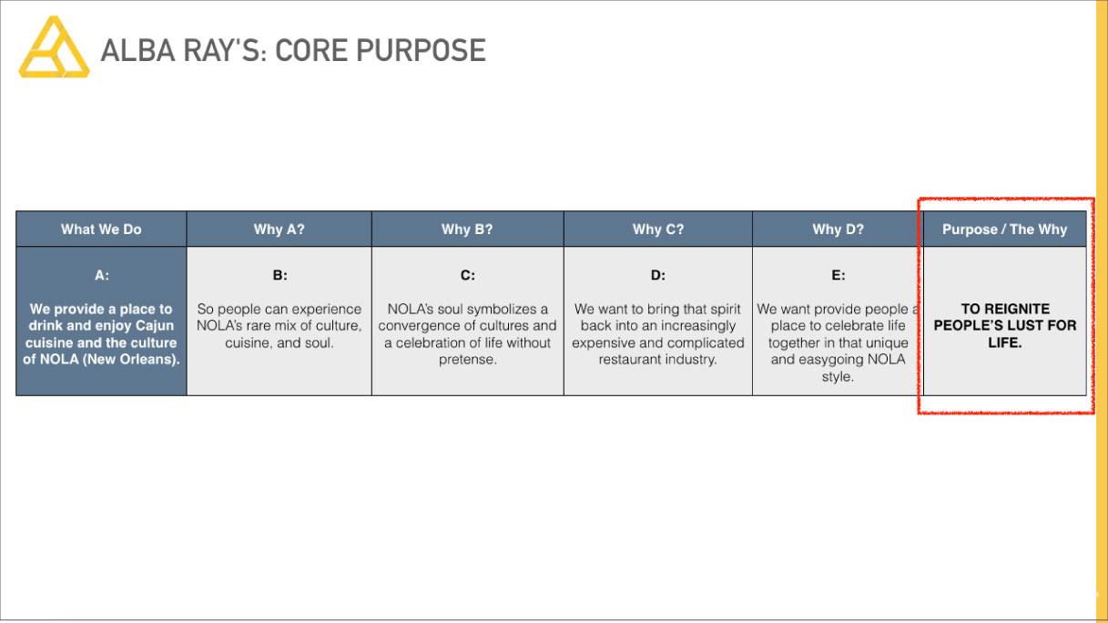 alba-rays-core-purpose.jpg