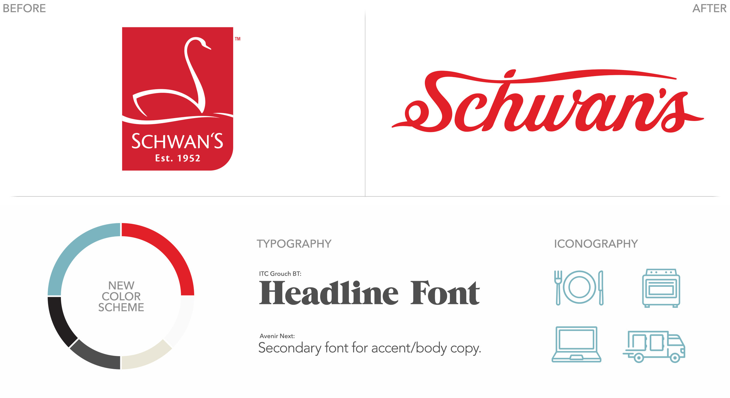 Schwans-Logo-BeforeAfter-02.jpg