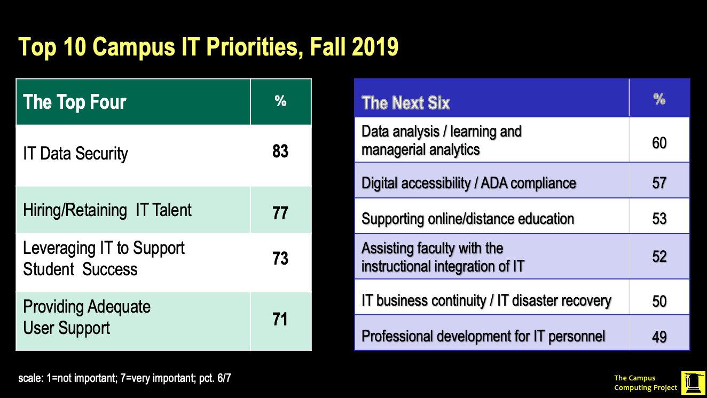 1-IT priorities.jpg