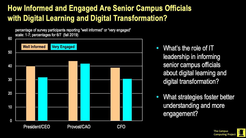 3-Knowledge & Engagement.jpg