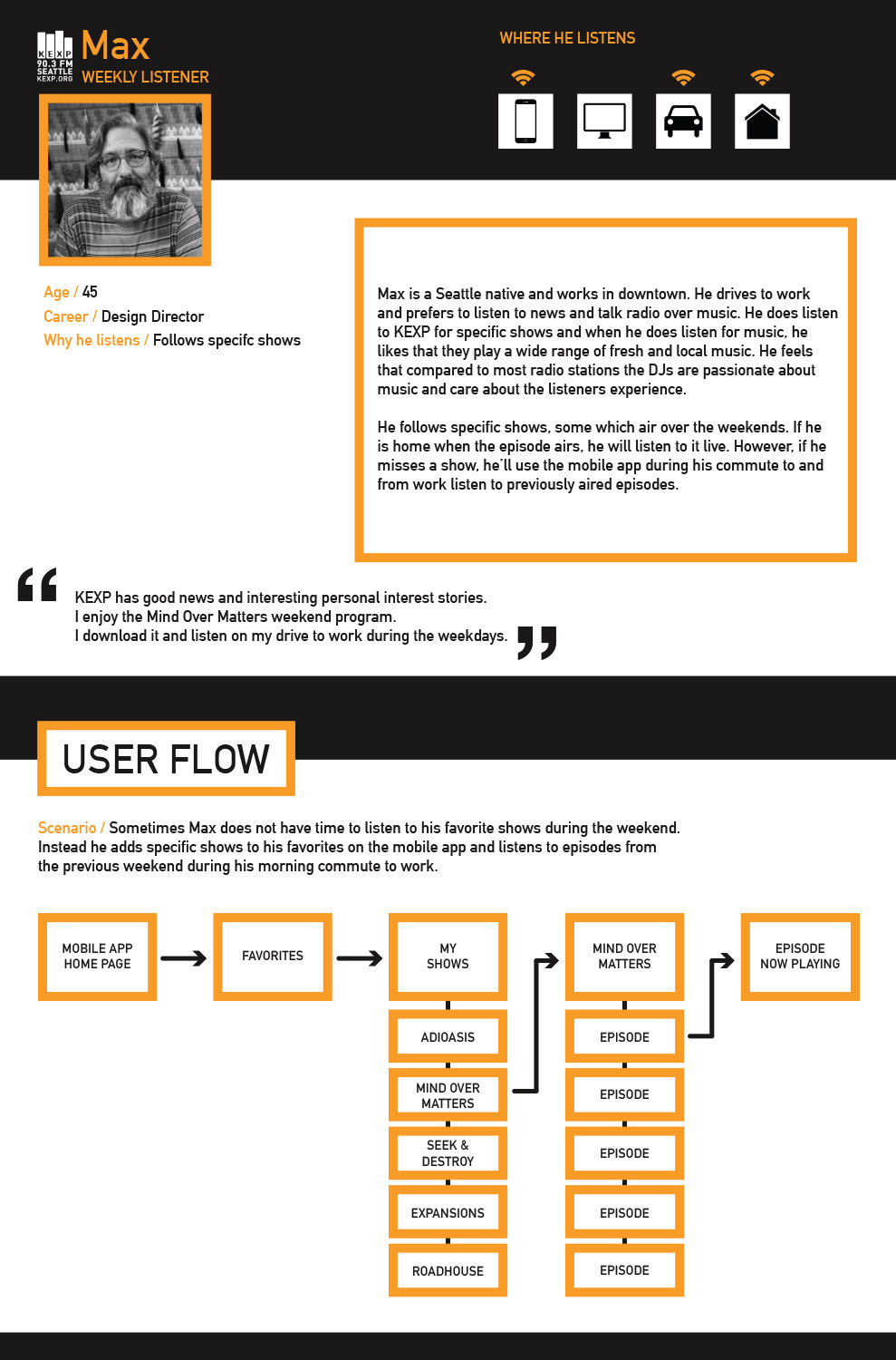 UX DESIGN - research / persona / user flow