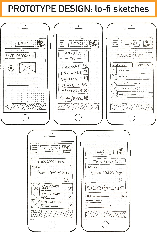 UX DESIGN - lo-fi sketches
