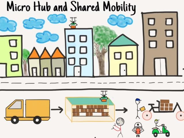 share economy logistics micro hub shared mobility