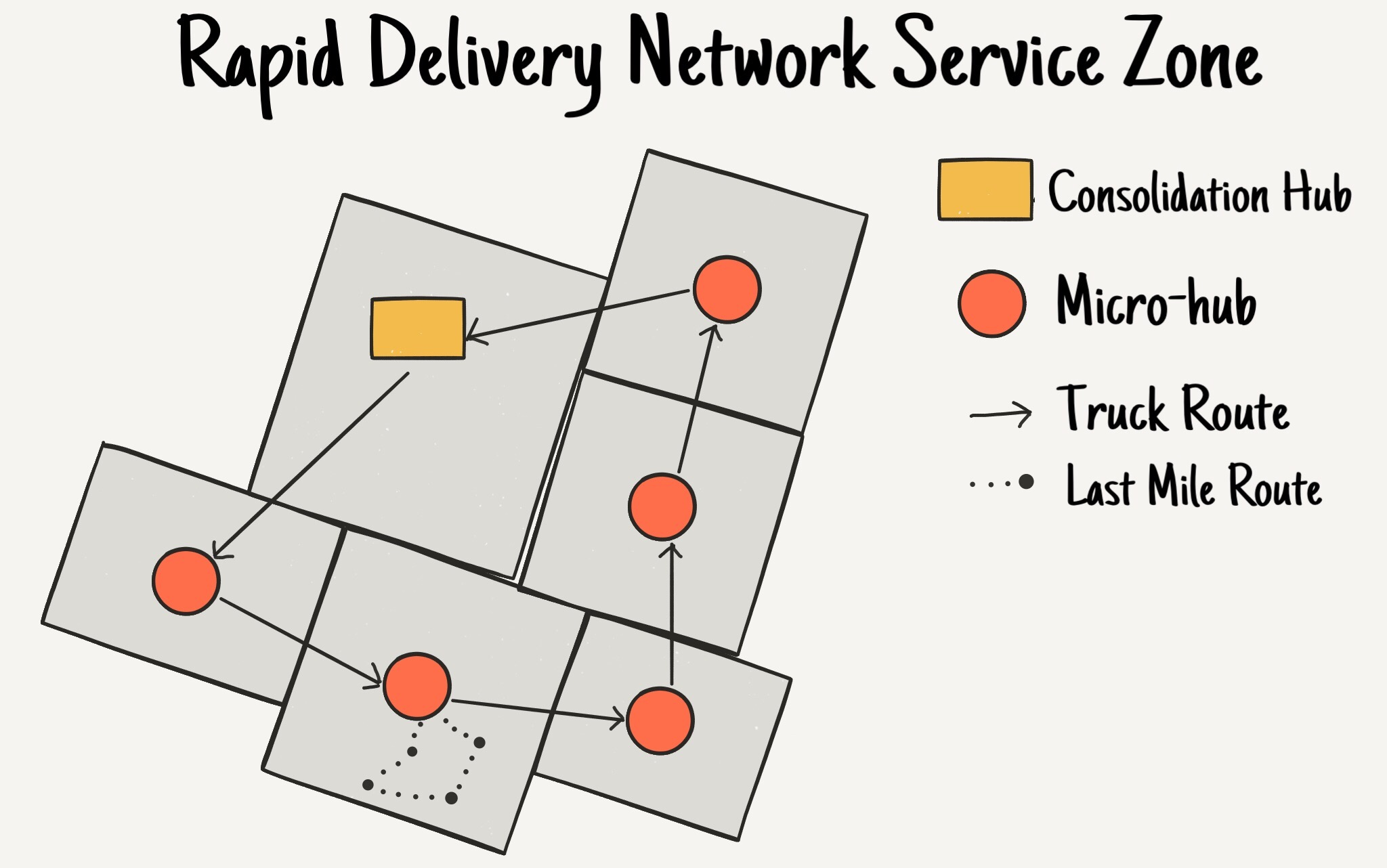 Micro Hubs and Shared Mobility: A Share Economy Concept for
