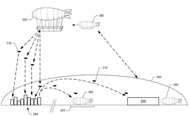 Amazon patent - flying warehouse.JPG