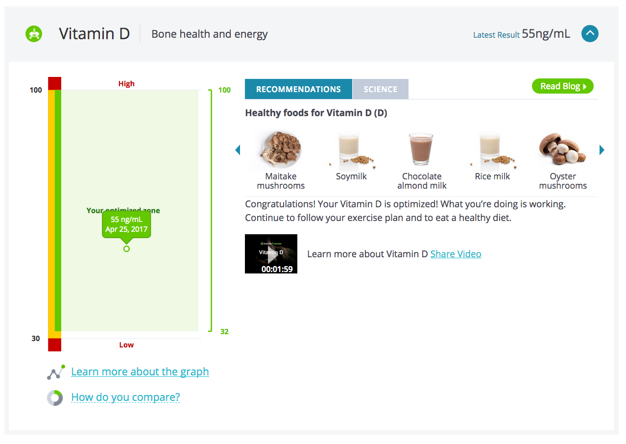 InsideTracker Review