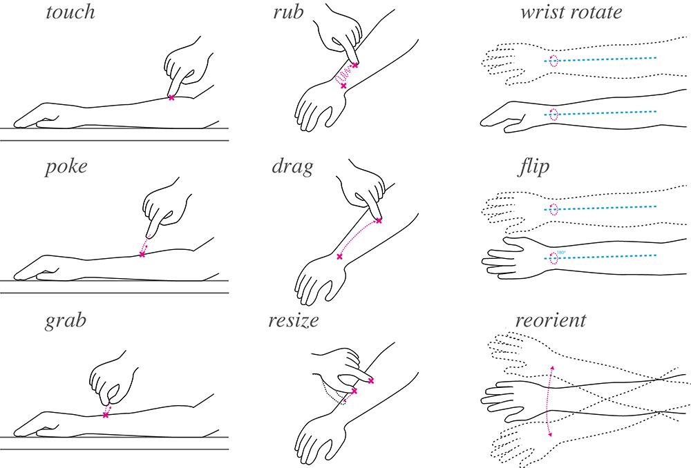 gestures.png