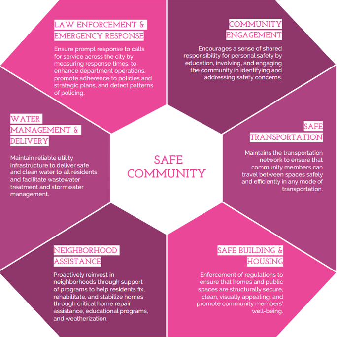 Safe-Community_03.png