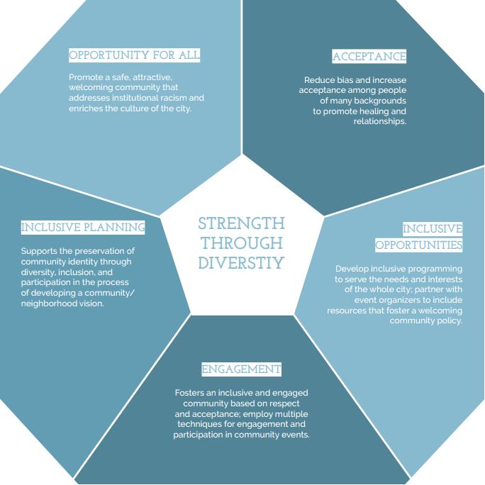 Strength-Through-Diversity_03.png