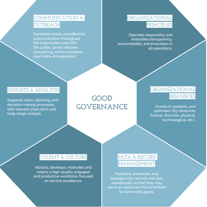 good-governace_03.png