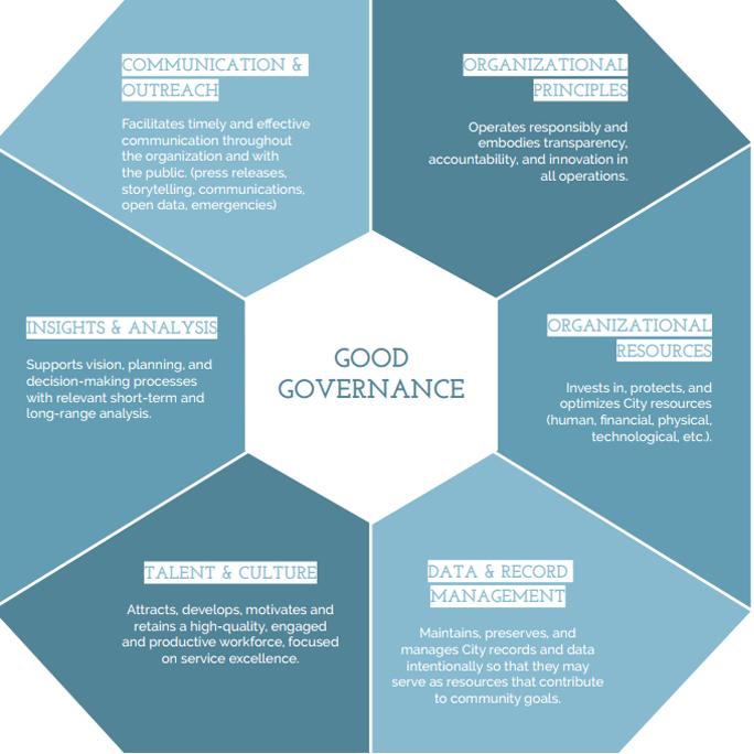 good-governace_03.png