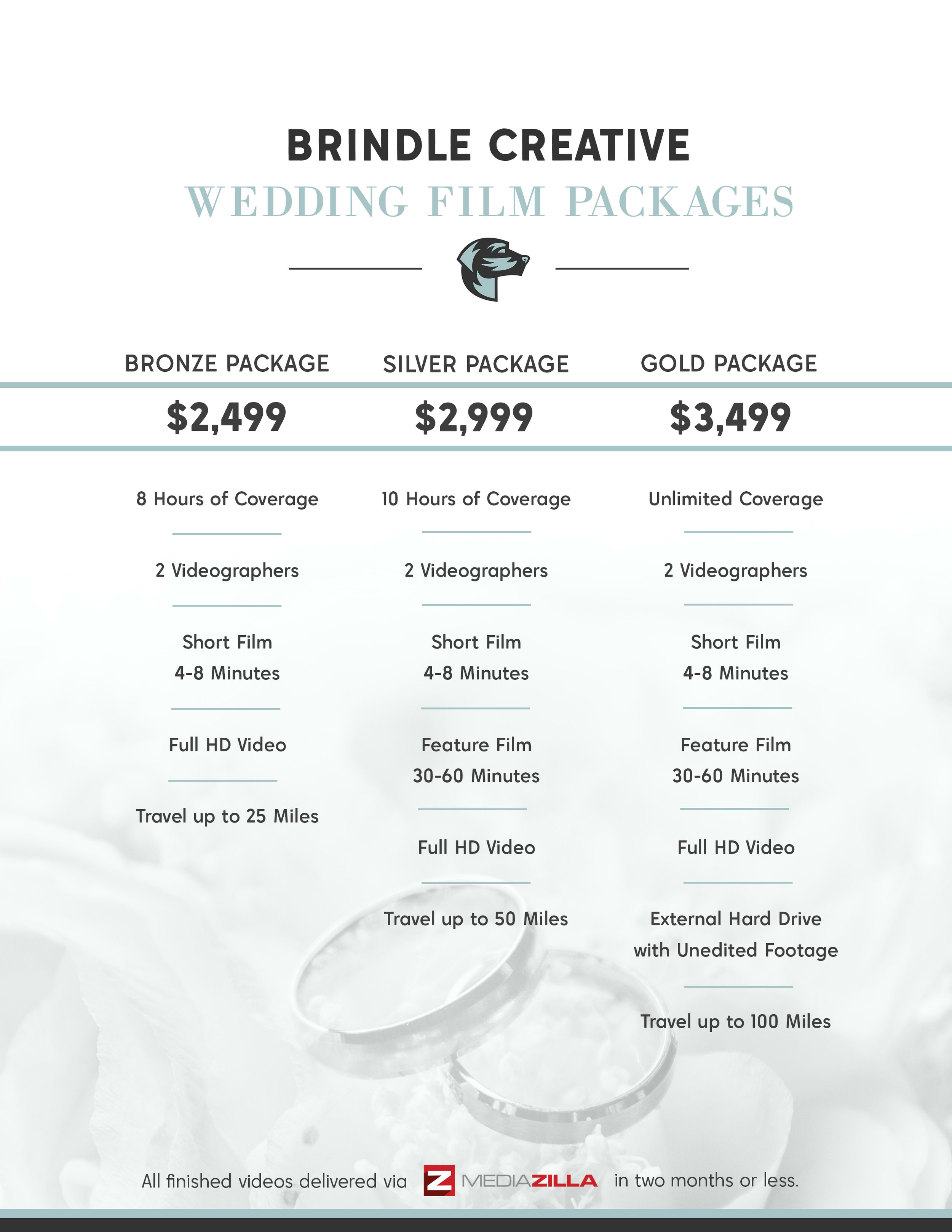 BrindleWeddingPackages_2018.jpg