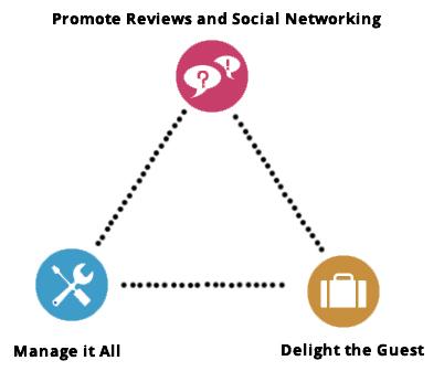manage rental chart.jpg