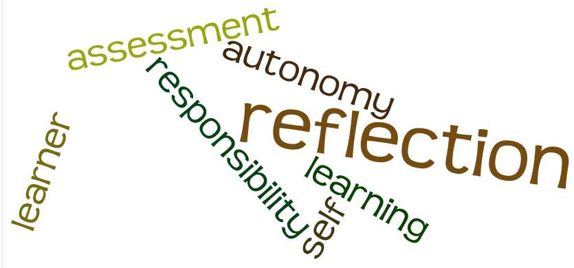 Image retrieved from https://doodsrataceds113.wordpress.com/notes/self-assessment-definition-pros-and-cons/